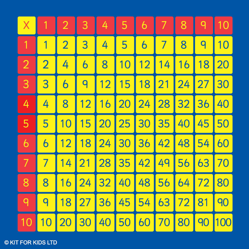 number square times table search results calendar 2015